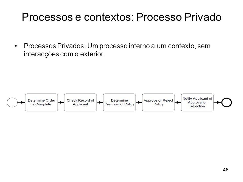 Processos e contextos: Processo Privado Processos Privados: Um processo interno a um contexto, sem interacções com o exterior. 46