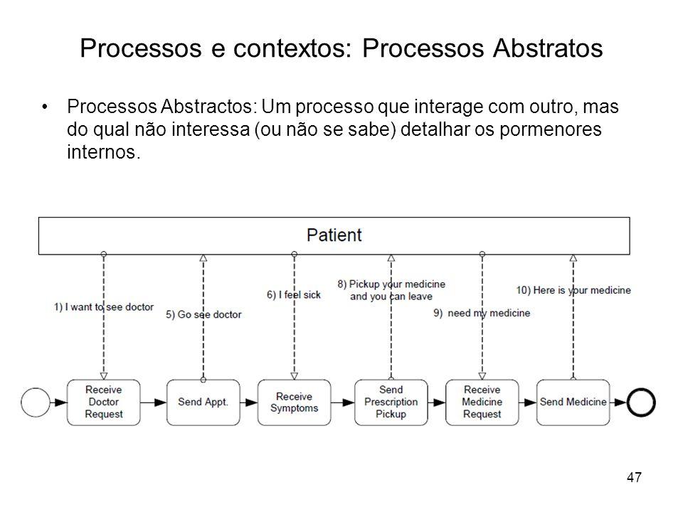 Processos e contextos: Processos Abstratos Processos Abstractos: Um processo que interage com outro, mas do qual não interessa (ou não se sabe) detalh