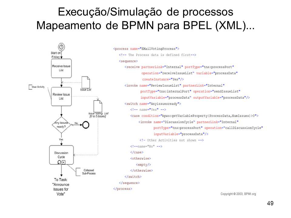 Execução/Simulação de processos Mapeamento de BPMN para BPEL (XML)... 49