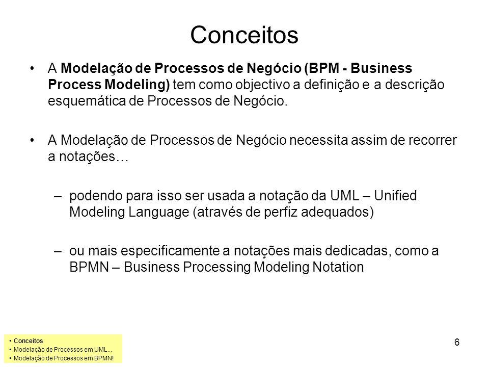 UML Business Object Model: Diagramas de Classes (outro exemplo) http://www-128.ibm.com/developerworks/rational/library/360.html Conceitos Modelação de Processos em UML...
