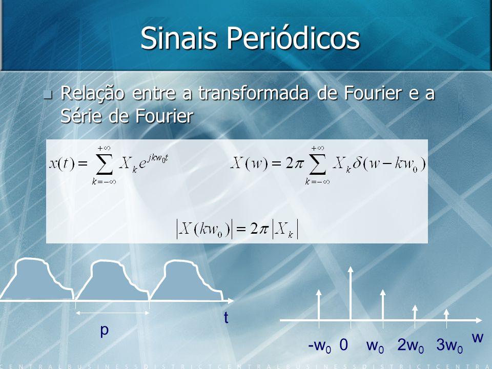 Sinais Periódicos Relação entre a transformada de Fourier e a Série de Fourier Relação entre a transformada de Fourier e a Série de Fourier p t w0w0 w