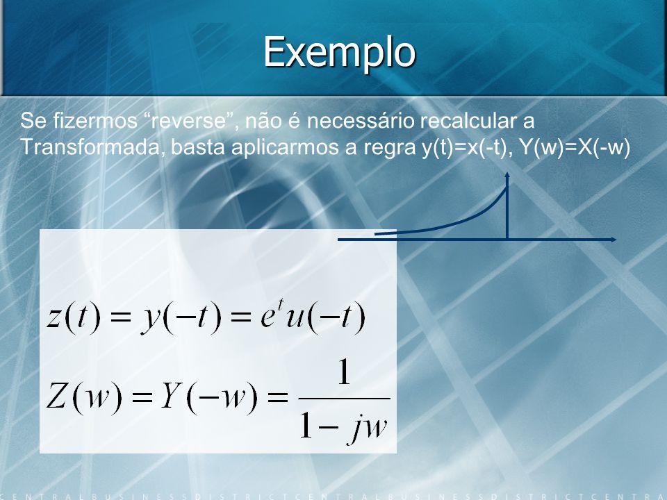 Exemplo Se fizermos reverse, não é necessário recalcular a Transformada, basta aplicarmos a regra y(t)=x(-t), Y(w)=X(-w)