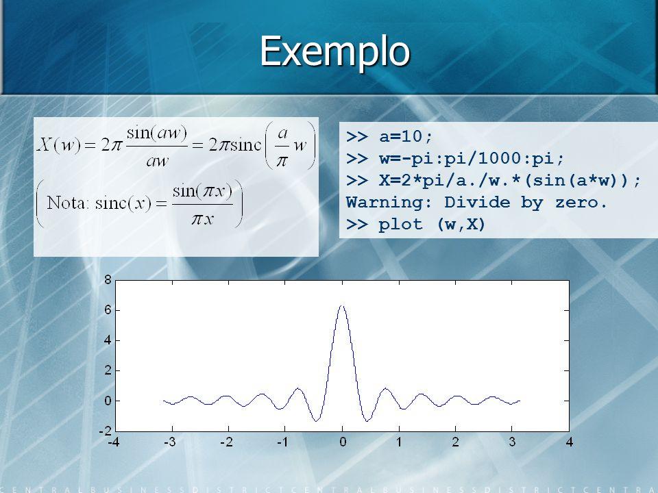Exemplo >> a=10; >> w=-pi:pi/1000:pi; >> X=2*pi/a./w.*(sin(a*w)); Warning: Divide by zero. >> plot (w,X)