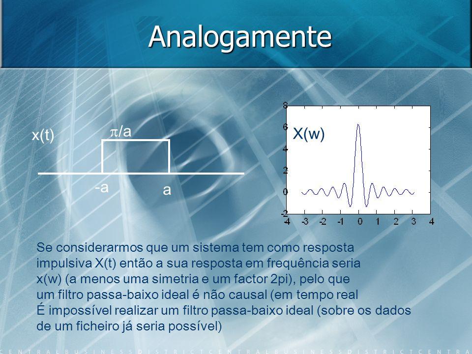 Analogamente -a a /a x(t) X(w) Se considerarmos que um sistema tem como resposta impulsiva X(t) então a sua resposta em frequência seria x(w) (a menos
