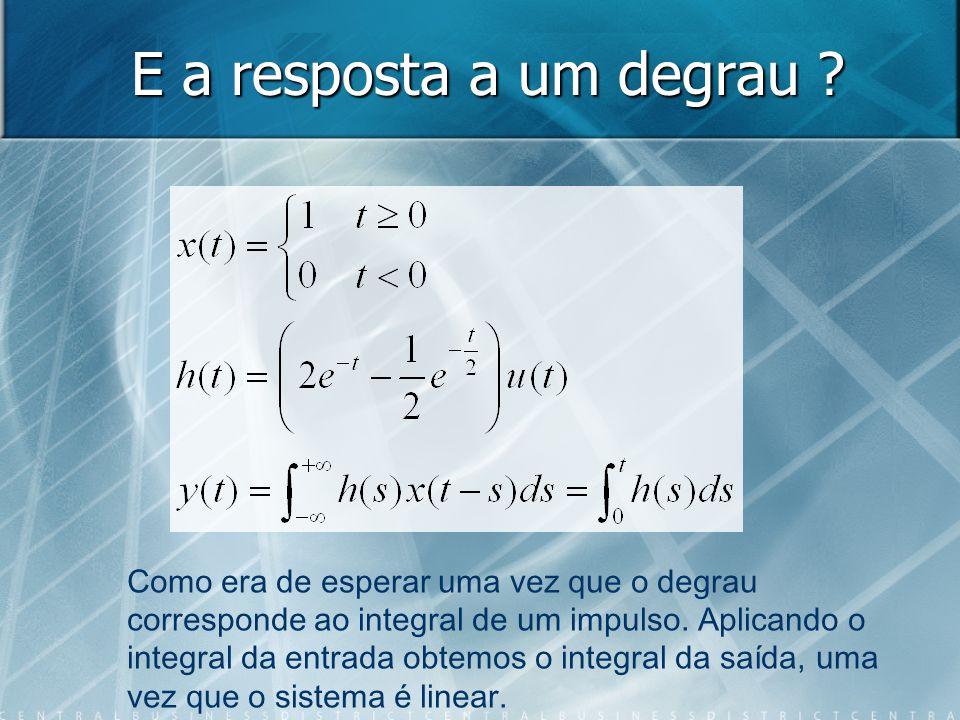 E a resposta a um degrau ? Como era de esperar uma vez que o degrau corresponde ao integral de um impulso. Aplicando o integral da entrada obtemos o i