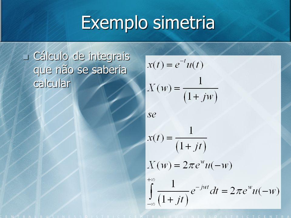 Exemplo simetria Cálculo de integrais que não se saberia calcular Cálculo de integrais que não se saberia calcular