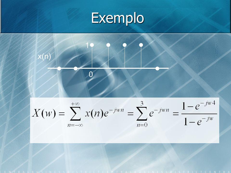 Exemplo 0 1 x(n)