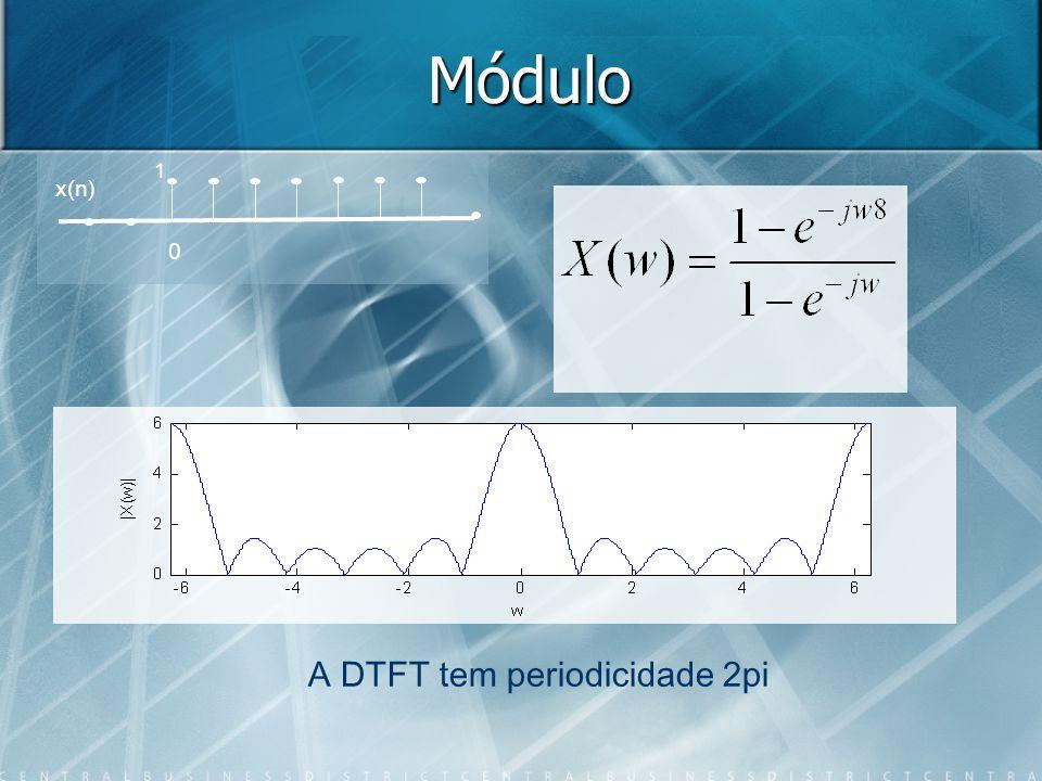 Módulo 0 1 A DTFT tem periodicidade 2pi