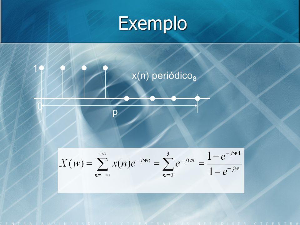 Exemplo 0 1 x(n) periódico 8 p