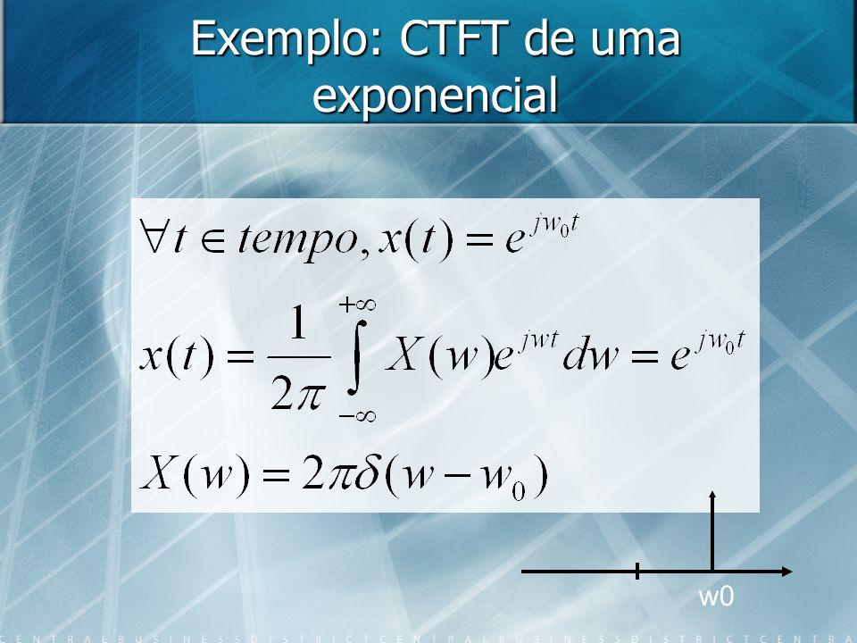 Exemplo: CTFT de um coseno w0-w0