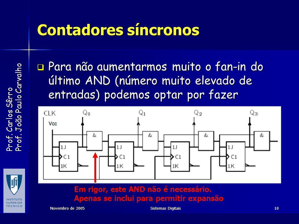 Prof. Carlos Sêrro Prof. João Paulo Carvalho Novembro de 2005Sistemas Digitais10 Contadores síncronos Para não aumentarmos muito o fan-in do último AN