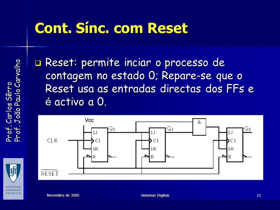 Prof. Carlos Sêrro Prof. João Paulo Carvalho Novembro de 2005Sistemas Digitais11 Cont. Sínc. com Reset Reset: permite inciar o processo de contagem no