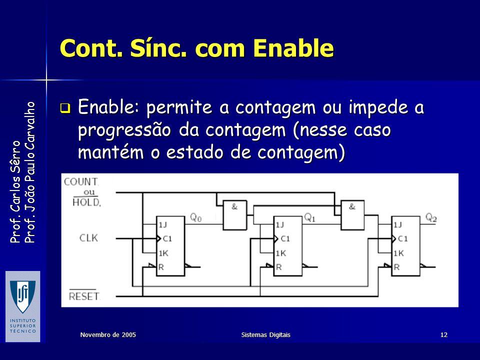 Prof. Carlos Sêrro Prof. João Paulo Carvalho Novembro de 2005Sistemas Digitais12 Cont. Sínc. com Enable Enable: permite a contagem ou impede a progres