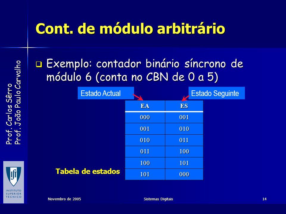 Prof. Carlos Sêrro Prof. João Paulo Carvalho Novembro de 2005Sistemas Digitais14 Cont. de módulo arbitrário Exemplo: contador binário síncrono de módu