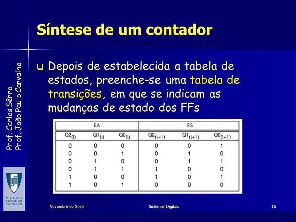 Prof. Carlos Sêrro Prof. João Paulo Carvalho Novembro de 2005Sistemas Digitais16 Síntese de um contador Depois de estabelecida a tabela de estados, pr