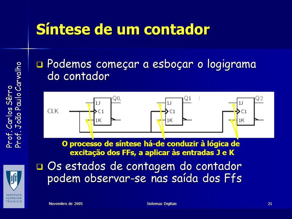 Prof. Carlos Sêrro Prof. João Paulo Carvalho Novembro de 2005Sistemas Digitais21 Síntese de um contador Podemos começar a esboçar o logigrama do conta
