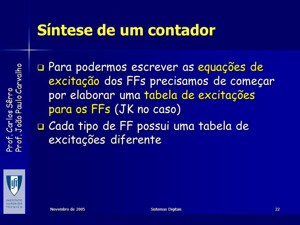 Prof. Carlos Sêrro Prof. João Paulo Carvalho Novembro de 2005Sistemas Digitais22 Síntese de um contador Para podermos escrever as equações de excitaçã
