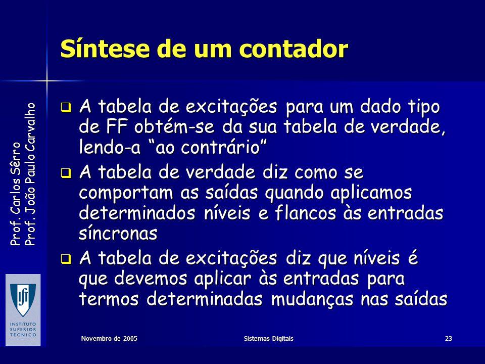 Prof. Carlos Sêrro Prof. João Paulo Carvalho Novembro de 2005Sistemas Digitais23 Síntese de um contador A tabela de excitações para um dado tipo de FF