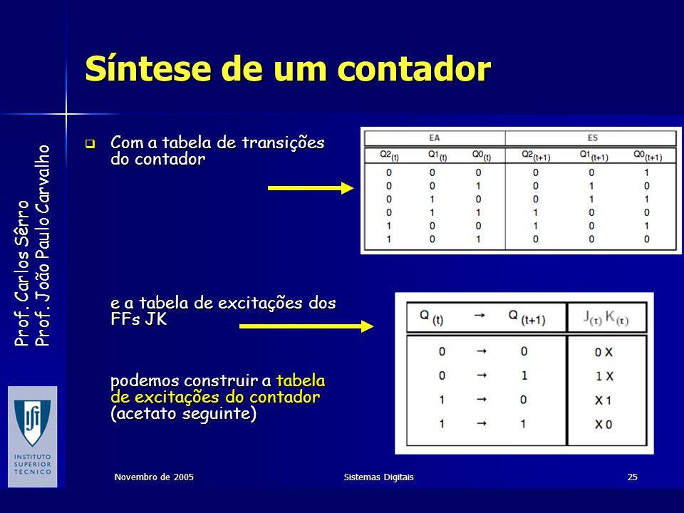 Prof. Carlos Sêrro Prof. João Paulo Carvalho Novembro de 2005Sistemas Digitais25 Síntese de um contador Com a tabela de transições do contador Com a t