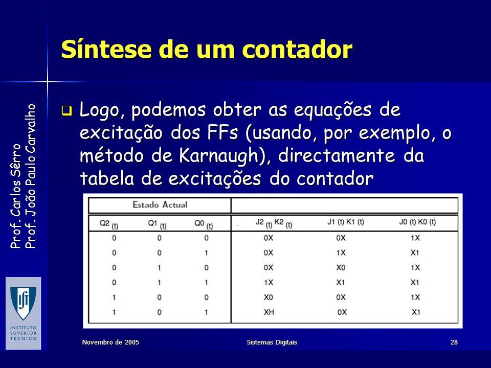 Prof. Carlos Sêrro Prof. João Paulo Carvalho Novembro de 2005Sistemas Digitais28 Síntese de um contador Logo, podemos obter as equações de excitação d