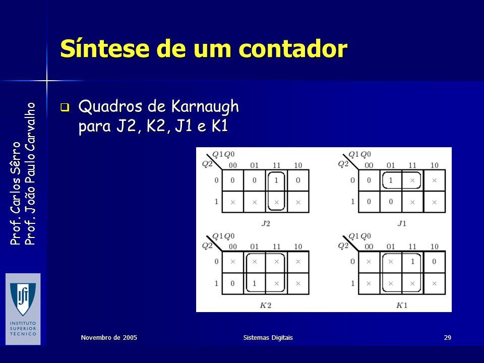 Prof. Carlos Sêrro Prof. João Paulo Carvalho Novembro de 2005Sistemas Digitais29 Síntese de um contador Quadros de Karnaugh para J2, K2, J1 e K1 Quadr
