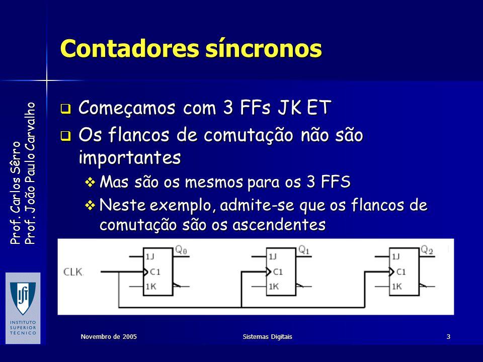 Prof. Carlos Sêrro Prof. João Paulo Carvalho Novembro de 2005Sistemas Digitais3 Contadores síncronos Começamos com 3 FFs JK ET Começamos com 3 FFs JK