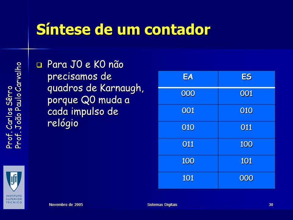 Prof. Carlos Sêrro Prof. João Paulo Carvalho Novembro de 2005Sistemas Digitais30 Síntese de um contador Para J0 e K0 não precisamos de quadros de Karn