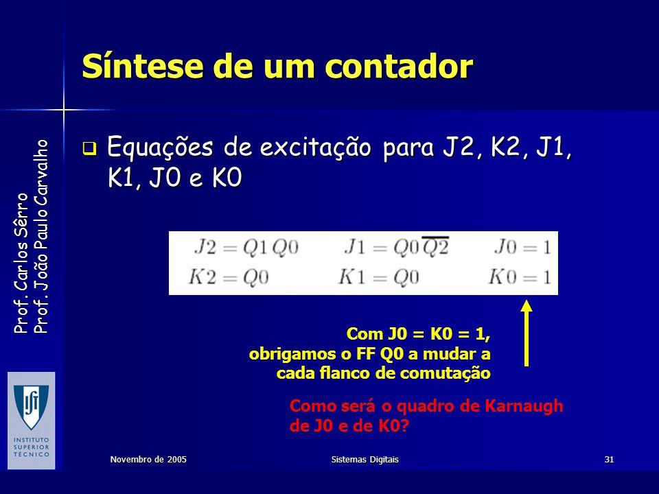 Prof. Carlos Sêrro Prof. João Paulo Carvalho Novembro de 2005Sistemas Digitais31 Síntese de um contador Equações de excitação para J2, K2, J1, K1, J0