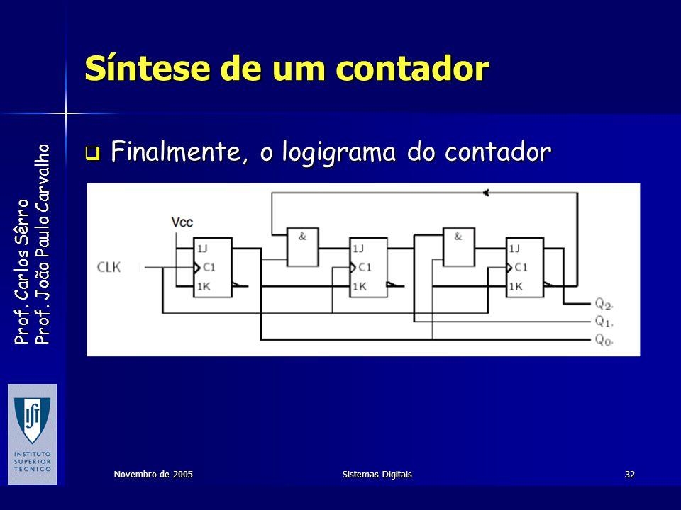 Prof. Carlos Sêrro Prof. João Paulo Carvalho Novembro de 2005Sistemas Digitais32 Síntese de um contador Finalmente, o logigrama do contador Finalmente