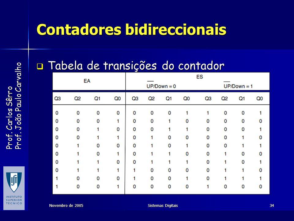Prof. Carlos Sêrro Prof. João Paulo Carvalho Novembro de 2005Sistemas Digitais34 Contadores bidireccionais Tabela de transições do contador Tabela de