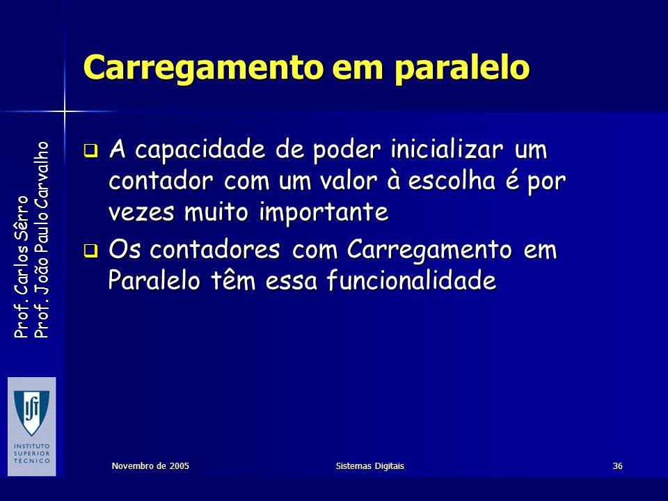 Prof. Carlos Sêrro Prof. João Paulo Carvalho Novembro de 2005Sistemas Digitais36 Carregamento em paralelo A capacidade de poder inicializar um contado