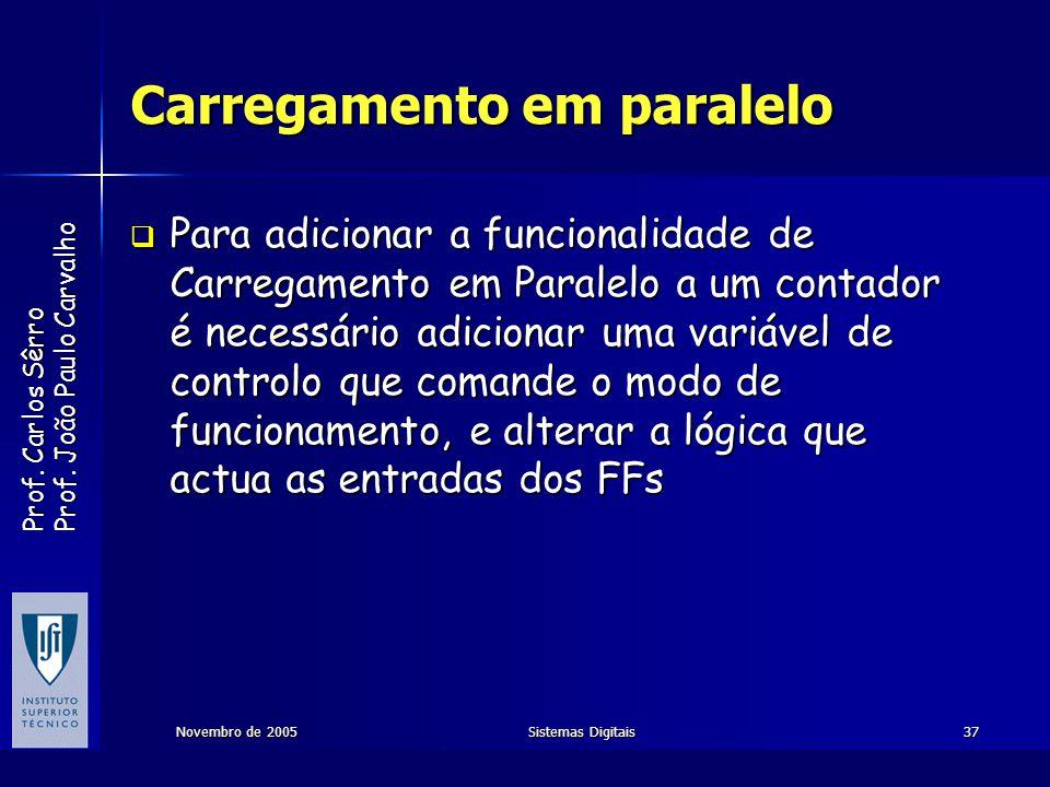 Prof. Carlos Sêrro Prof. João Paulo Carvalho Novembro de 2005Sistemas Digitais37 Carregamento em paralelo Para adicionar a funcionalidade de Carregame