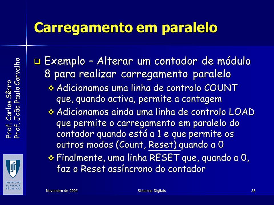 Prof. Carlos Sêrro Prof. João Paulo Carvalho Novembro de 2005Sistemas Digitais38 Carregamento em paralelo Exemplo – Alterar um contador de módulo 8 pa