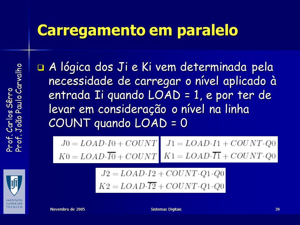 Prof. Carlos Sêrro Prof. João Paulo Carvalho Novembro de 2005Sistemas Digitais39 Carregamento em paralelo A lógica dos Ji e Ki vem determinada pela ne