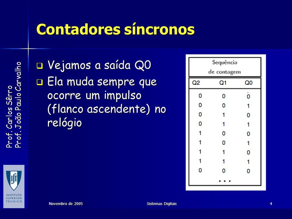 Prof. Carlos Sêrro Prof. João Paulo Carvalho Novembro de 2005Sistemas Digitais4 Contadores síncronos Vejamos a saída Q0 Vejamos a saída Q0 Ela muda se