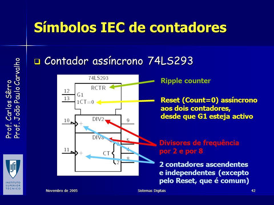 Prof. Carlos Sêrro Prof. João Paulo Carvalho Novembro de 2005Sistemas Digitais42 Símbolos IEC de contadores Contador assíncrono 74LS293 Contador assín