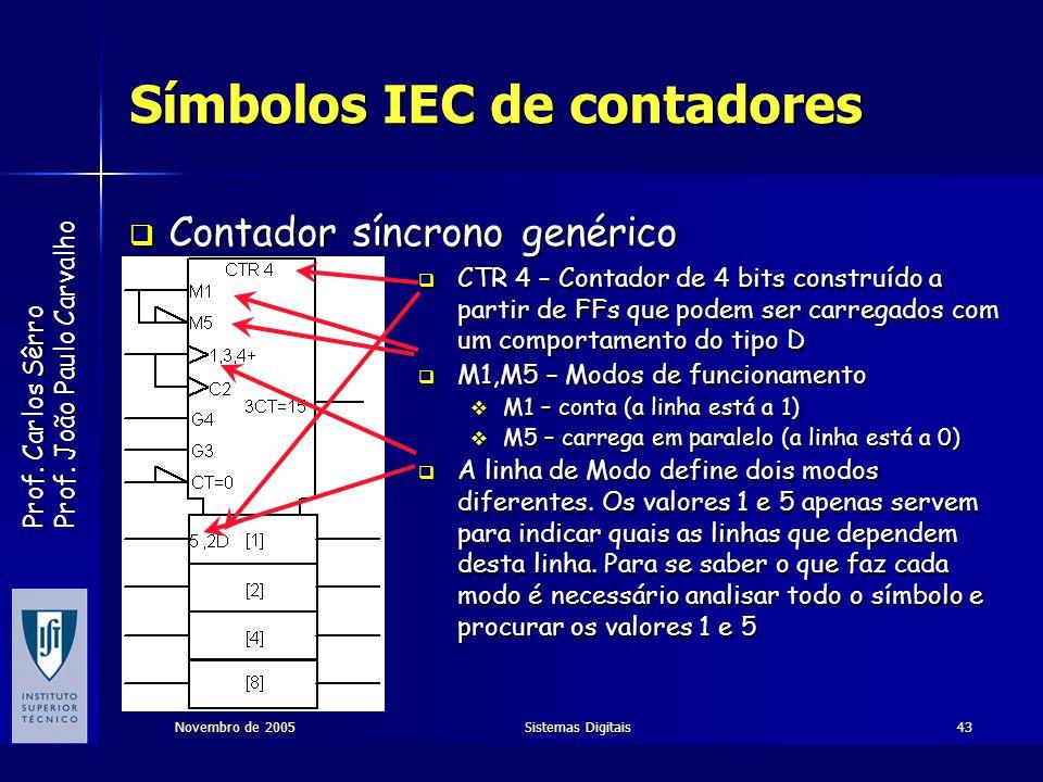 Prof. Carlos Sêrro Prof. João Paulo Carvalho Novembro de 2005Sistemas Digitais43 Símbolos IEC de contadores Contador síncrono genérico Contador síncro