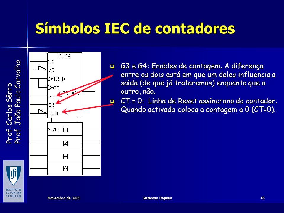 Prof. Carlos Sêrro Prof. João Paulo Carvalho Novembro de 2005Sistemas Digitais45 Símbolos IEC de contadores G3 e G4: Enables de contagem. A diferença