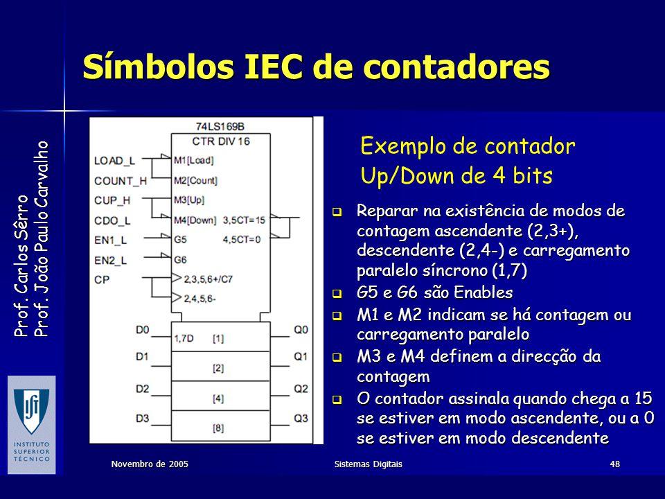 Prof. Carlos Sêrro Prof. João Paulo Carvalho Novembro de 2005Sistemas Digitais48 Símbolos IEC de contadores Reparar na existência de modos de contagem