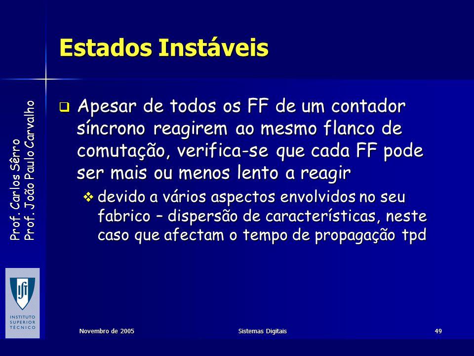 Prof. Carlos Sêrro Prof. João Paulo Carvalho Novembro de 2005Sistemas Digitais49 Estados Instáveis Apesar de todos os FF de um contador síncrono reagi