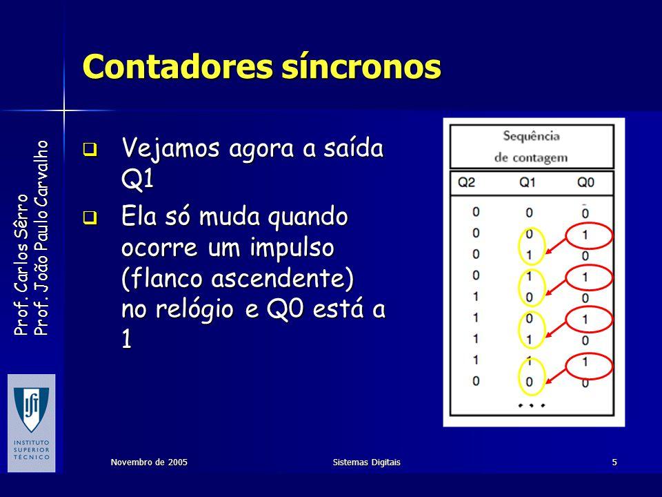 Prof. Carlos Sêrro Prof. João Paulo Carvalho Novembro de 2005Sistemas Digitais5 Contadores síncronos Vejamos agora a saída Q1 Vejamos agora a saída Q1