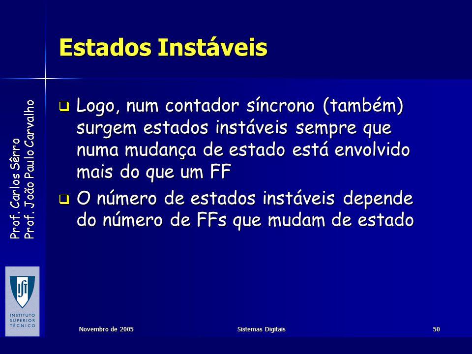 Prof. Carlos Sêrro Prof. João Paulo Carvalho Novembro de 2005Sistemas Digitais50 Estados Instáveis Logo, num contador síncrono (também) surgem estados