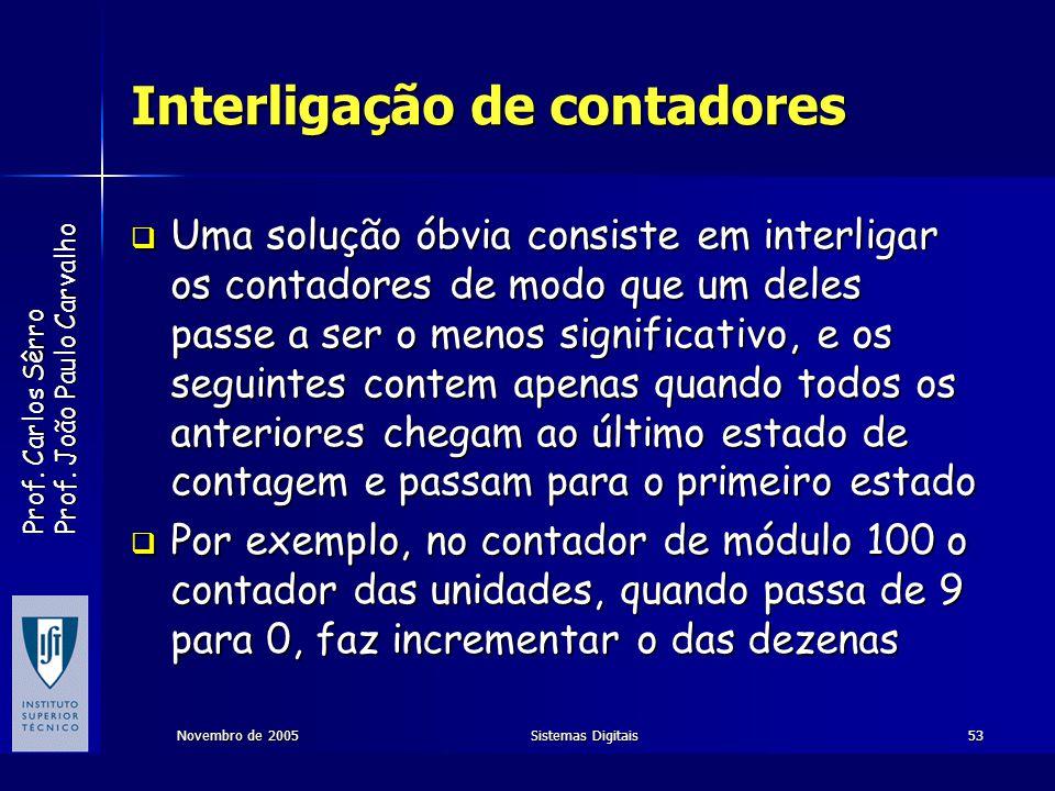 Prof. Carlos Sêrro Prof. João Paulo Carvalho Novembro de 2005Sistemas Digitais53 Interligação de contadores Uma solução óbvia consiste em interligar o