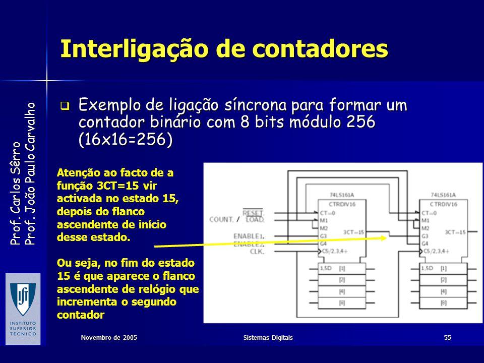 Prof. Carlos Sêrro Prof. João Paulo Carvalho Novembro de 2005Sistemas Digitais55 Interligação de contadores Exemplo de ligação síncrona para formar um
