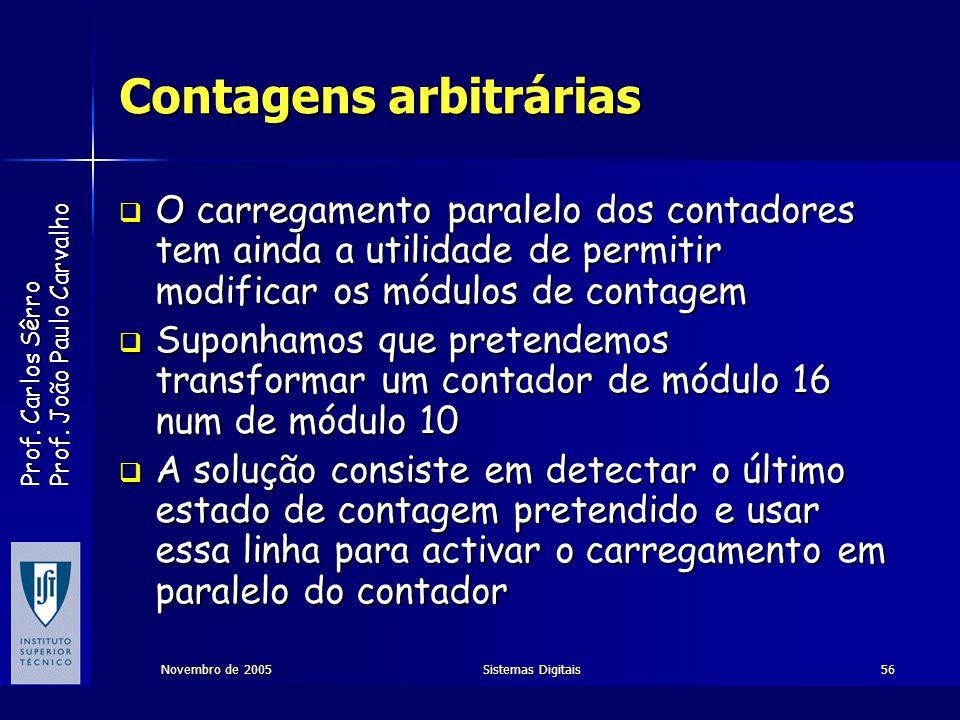 Prof. Carlos Sêrro Prof. João Paulo Carvalho Novembro de 2005Sistemas Digitais56 Contagens arbitrárias O carregamento paralelo dos contadores tem aind