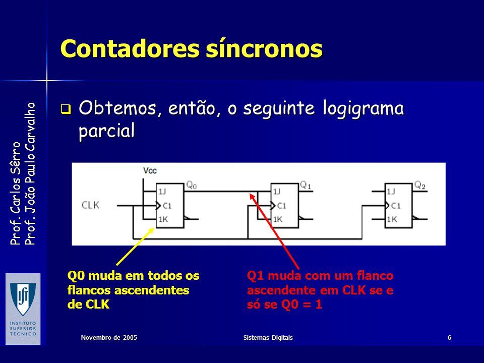 Prof. Carlos Sêrro Prof. João Paulo Carvalho Novembro de 2005Sistemas Digitais6 Contadores síncronos Obtemos, então, o seguinte logigrama parcial Obte