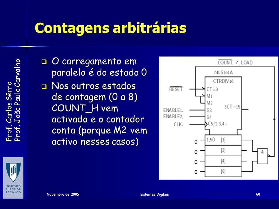 Prof. Carlos Sêrro Prof. João Paulo Carvalho Novembro de 2005Sistemas Digitais60 Contagens arbitrárias O carregamento em paralelo é do estado 0 O carr