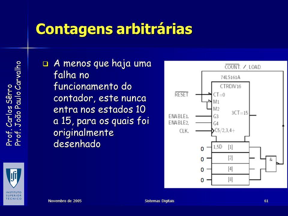 Prof. Carlos Sêrro Prof. João Paulo Carvalho Novembro de 2005Sistemas Digitais61 Contagens arbitrárias A menos que haja uma falha no funcionamento do