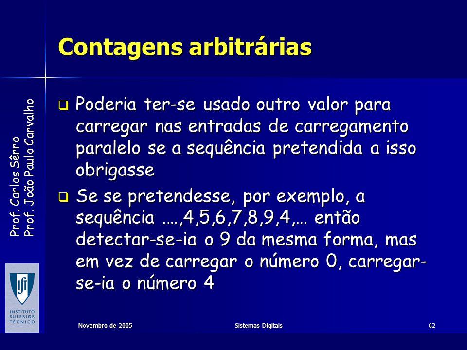 Prof. Carlos Sêrro Prof. João Paulo Carvalho Novembro de 2005Sistemas Digitais62 Contagens arbitrárias Poderia ter-se usado outro valor para carregar