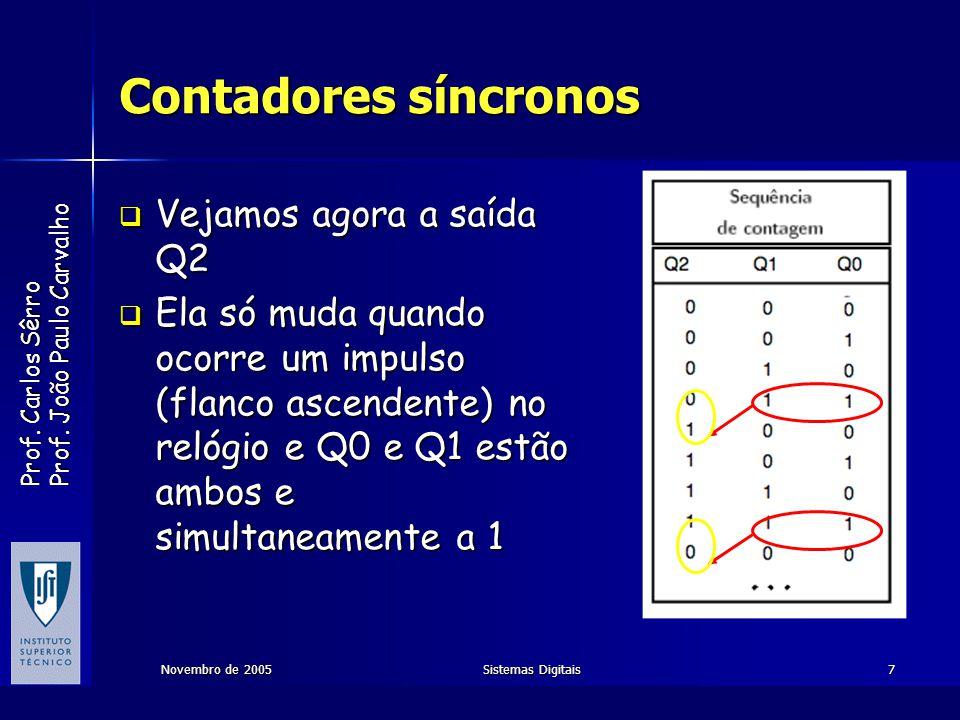 Prof. Carlos Sêrro Prof. João Paulo Carvalho Novembro de 2005Sistemas Digitais7 Contadores síncronos Vejamos agora a saída Q2 Vejamos agora a saída Q2